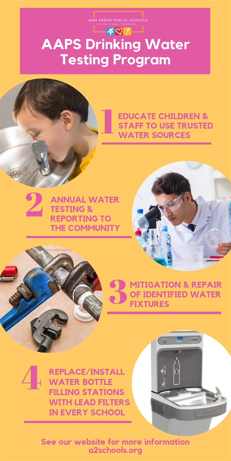 water testing graphic