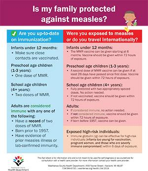 measles info poster