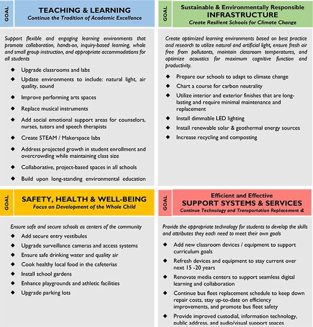 common standards infographic