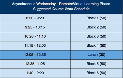 Suggested Asynchronous Wednesday Schedule