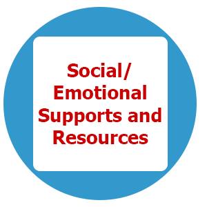 Social/Emotional Supports & Resources