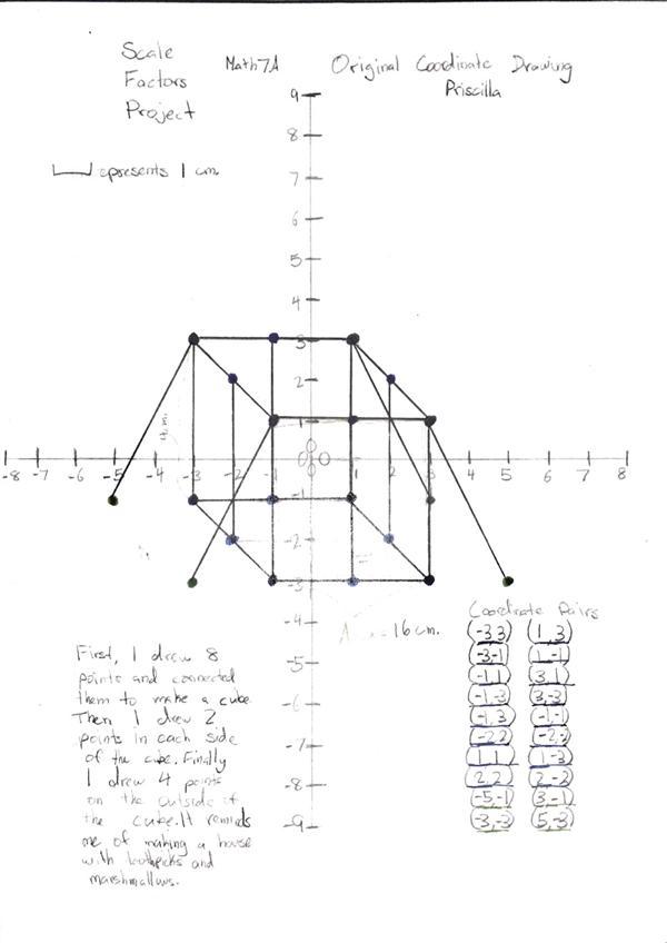5th Grade Acceleration Option / 5th Grade Math Acceleration