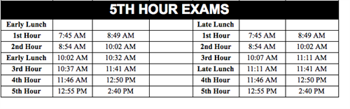 5th Hour Exams